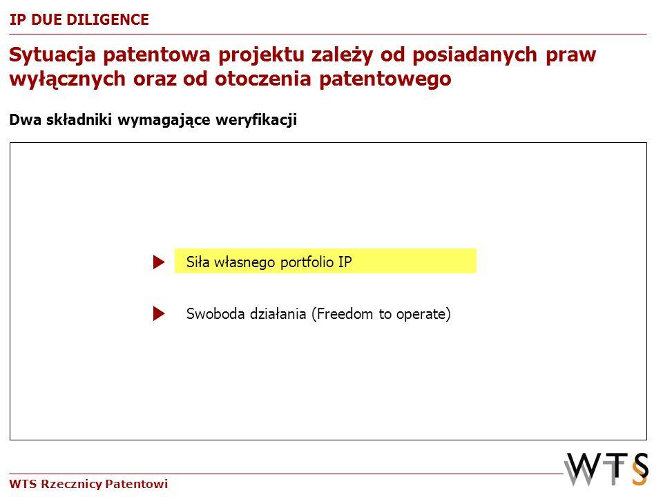 IP DUE DILIGENCESytuacja patentowa projektu zależy od posiadanych praw wyłącznych oraz od otoczenia patentowego.