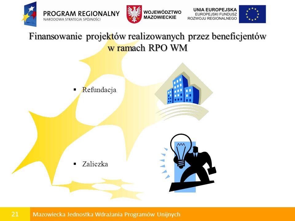 Finansowanie projektów realizowanych przez beneficjentów w ramach RPO WM