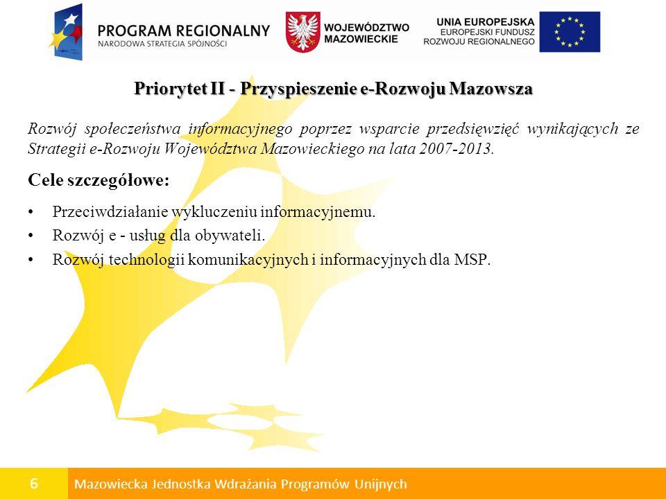 Priorytet II - Przyspieszenie e-Rozwoju Mazowsza