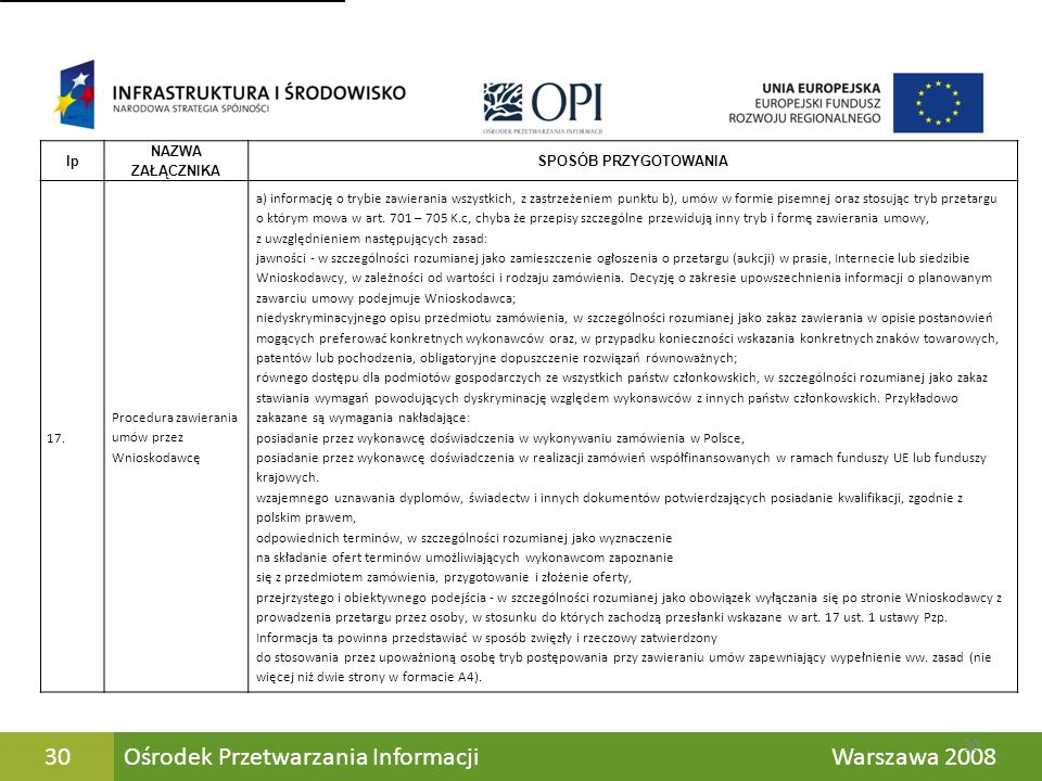 Ośrodek Przetwarzania Informacji Warszawa 2008