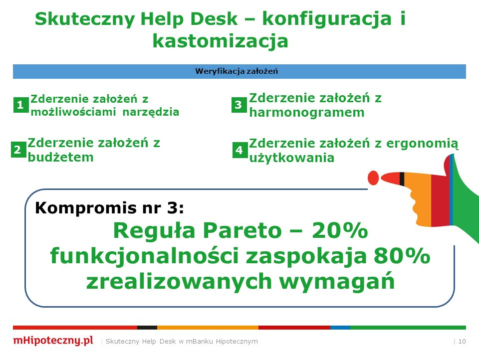 Skuteczny Help Desk – konfiguracja i kastomizacja