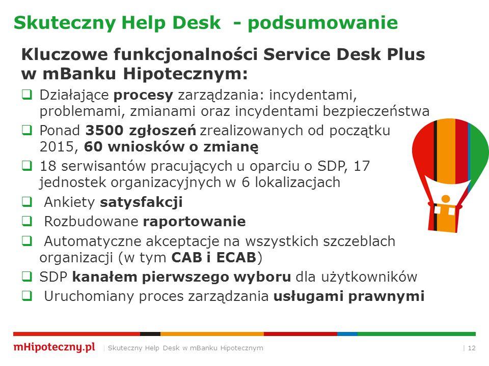 Skuteczny Help Desk - podsumowanie