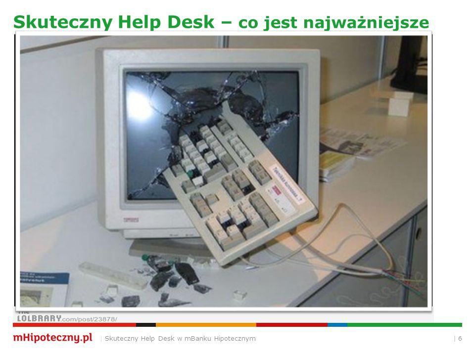 Skuteczny Help Desk – co jest najważniejsze