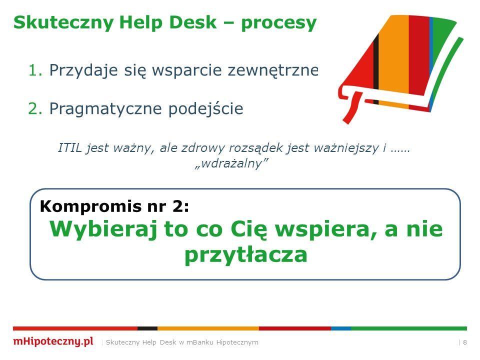 Skuteczny Help Desk – procesy