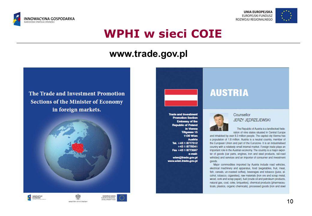 WPHI w sieci COIE www.trade.gov.pl 10 10