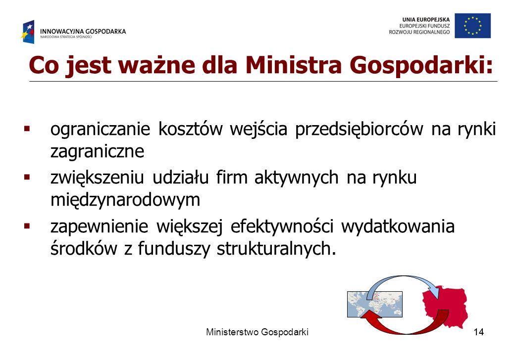 Co jest ważne dla Ministra Gospodarki: