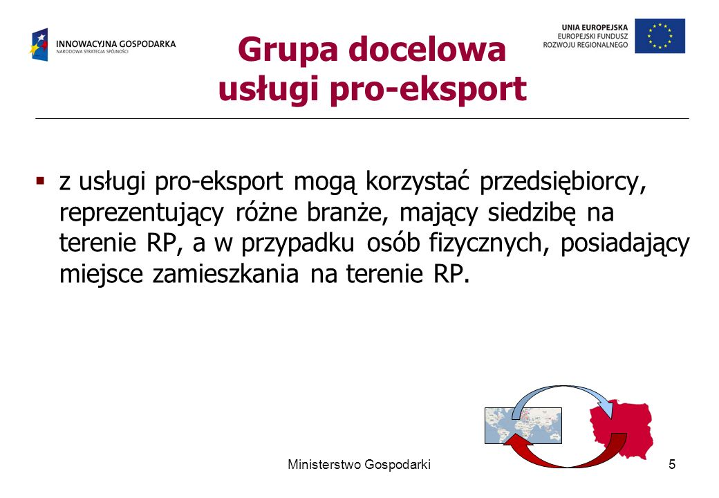 Grupa docelowa usługi pro-eksport