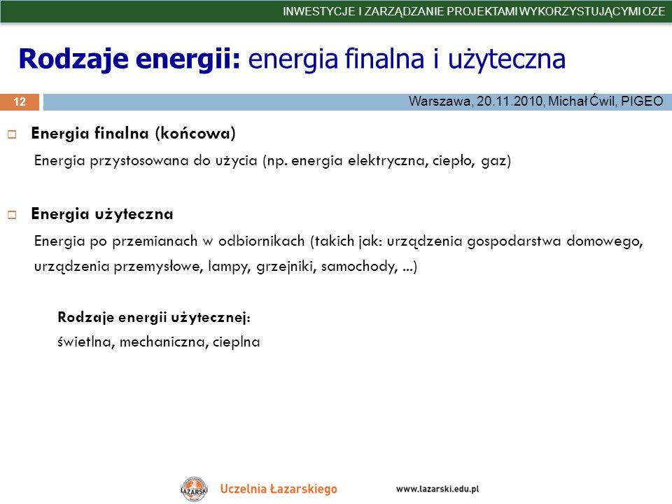 Rodzaje energii: energia finalna i użyteczna