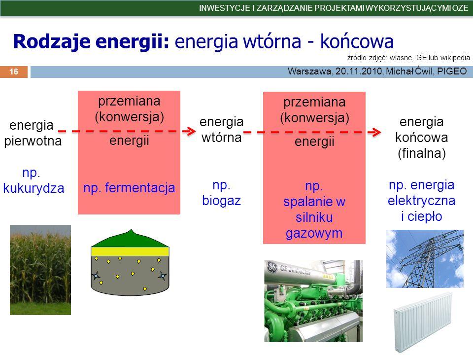 Rodzaje energii: energia wtórna - końcowa