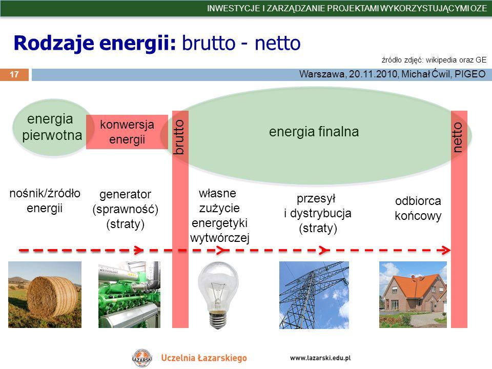 Rodzaje energii: brutto - netto