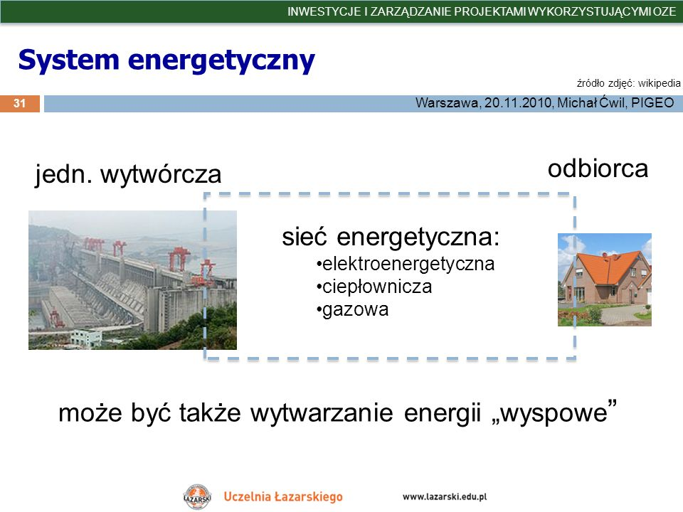 System energetyczny odbiorca jedn. wytwórcza sieć energetyczna: