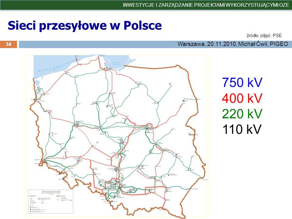 Sieci przesyłowe w Polsce