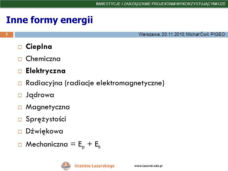 Inne formy energii Cieplna Chemiczna Elektryczna