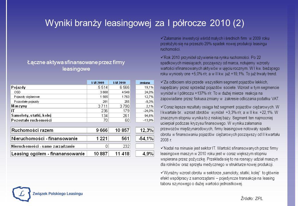 Wyniki branży leasingowej za I półrocze 2010 (2)