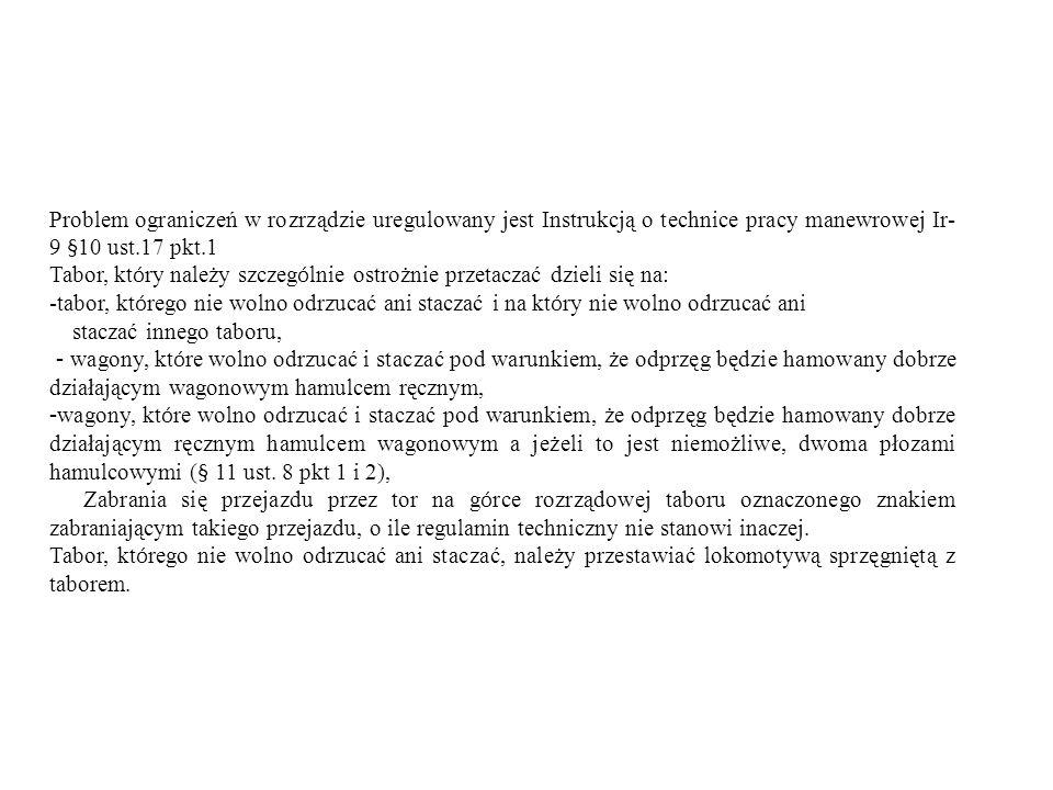 Problem ograniczeń w rozrządzie uregulowany jest Instrukcją o technice pracy manewrowej Ir-9 §10 ust.17 pkt.1