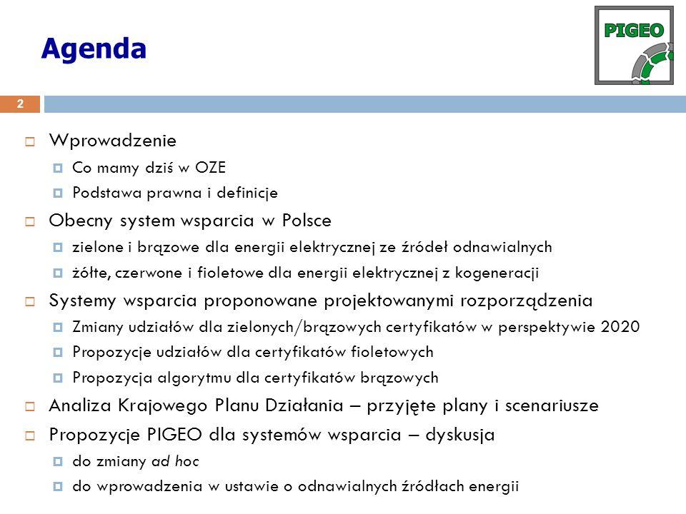 Agenda Wprowadzenie Obecny system wsparcia w Polsce