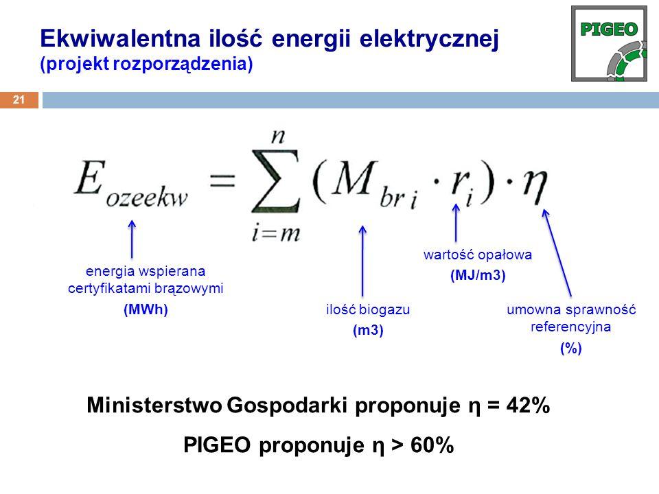 Ministerstwo Gospodarki proponuje η = 42% PIGEO proponuje η > 60%
