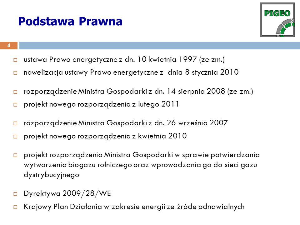 Podstawa Prawna ustawa Prawo energetyczne z dn. 10 kwietnia 1997 (ze zm.) nowelizacja ustawy Prawo energetyczne z dnia 8 stycznia 2010.