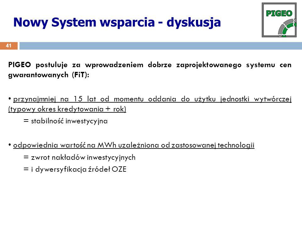 Nowy System wsparcia - dyskusja