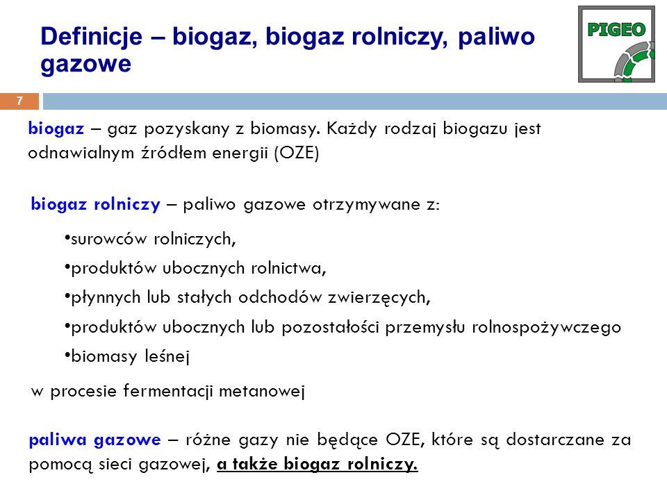 Definicje – biogaz, biogaz rolniczy, paliwo gazowe