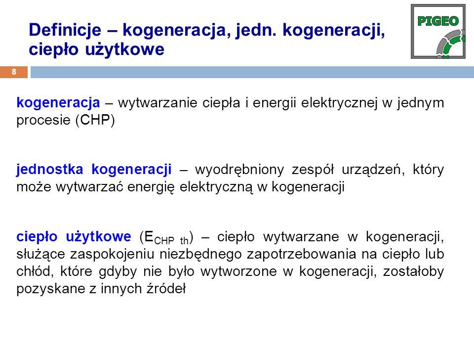 Definicje – kogeneracja, jedn. kogeneracji, ciepło użytkowe