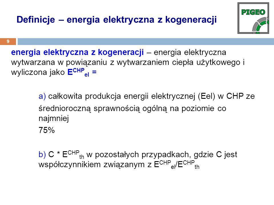 Definicje – energia elektryczna z kogeneracji