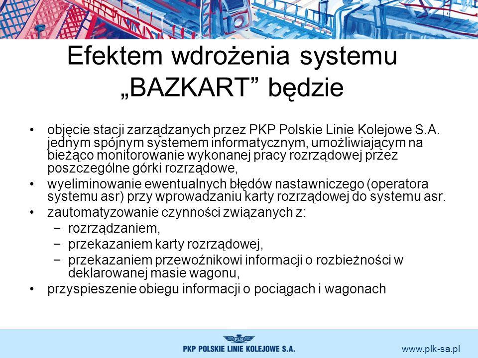 """Efektem wdrożenia systemu """"BAZKART będzie"""