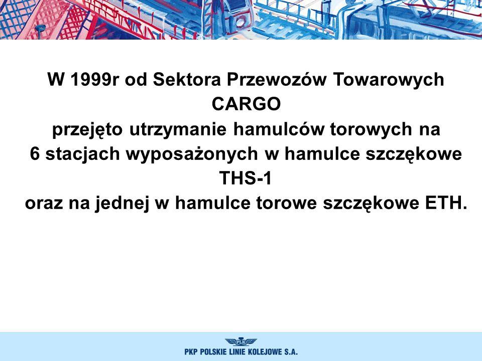 W 1999r od Sektora Przewozów Towarowych CARGO