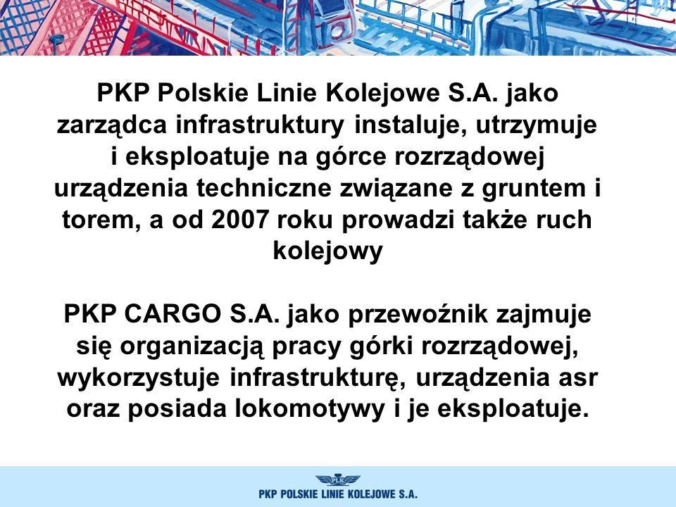 PKP Polskie Linie Kolejowe S. A