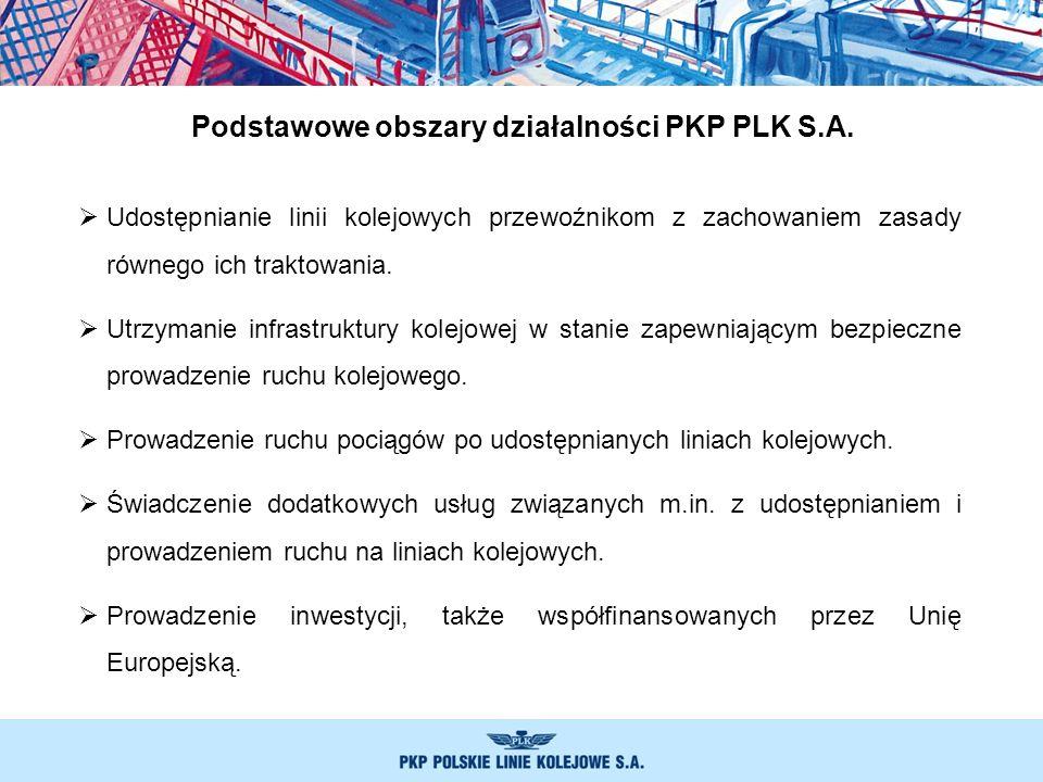 Podstawowe obszary działalności PKP PLK S.A.
