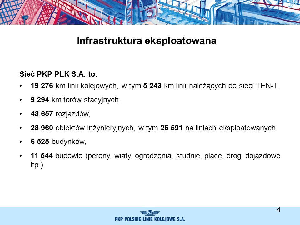 Infrastruktura eksploatowana