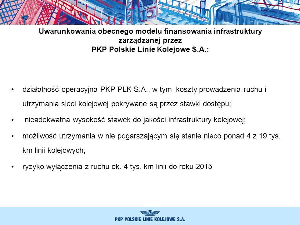 Uwarunkowania obecnego modelu finansowania infrastruktury zarządzanej przez PKP Polskie Linie Kolejowe S.A.: