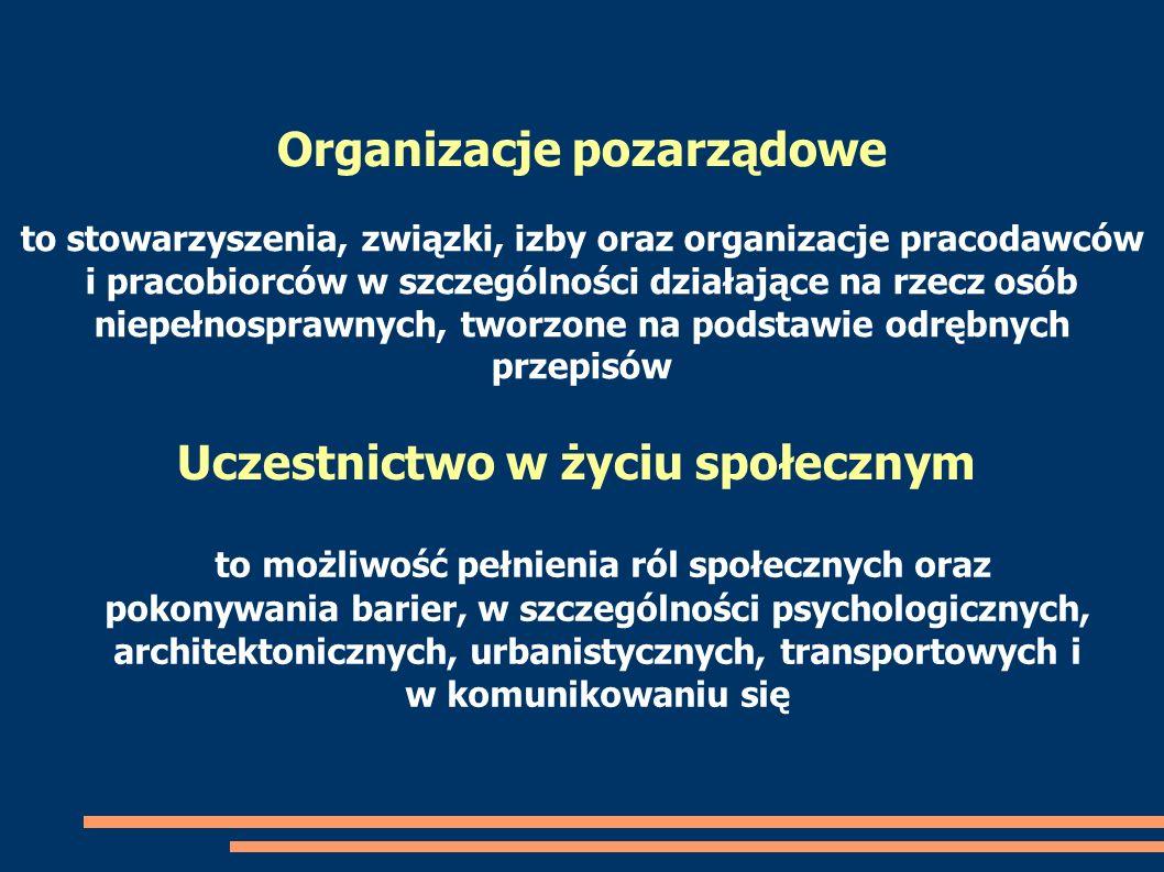 Organizacje pozarządowe Uczestnictwo w życiu społecznym