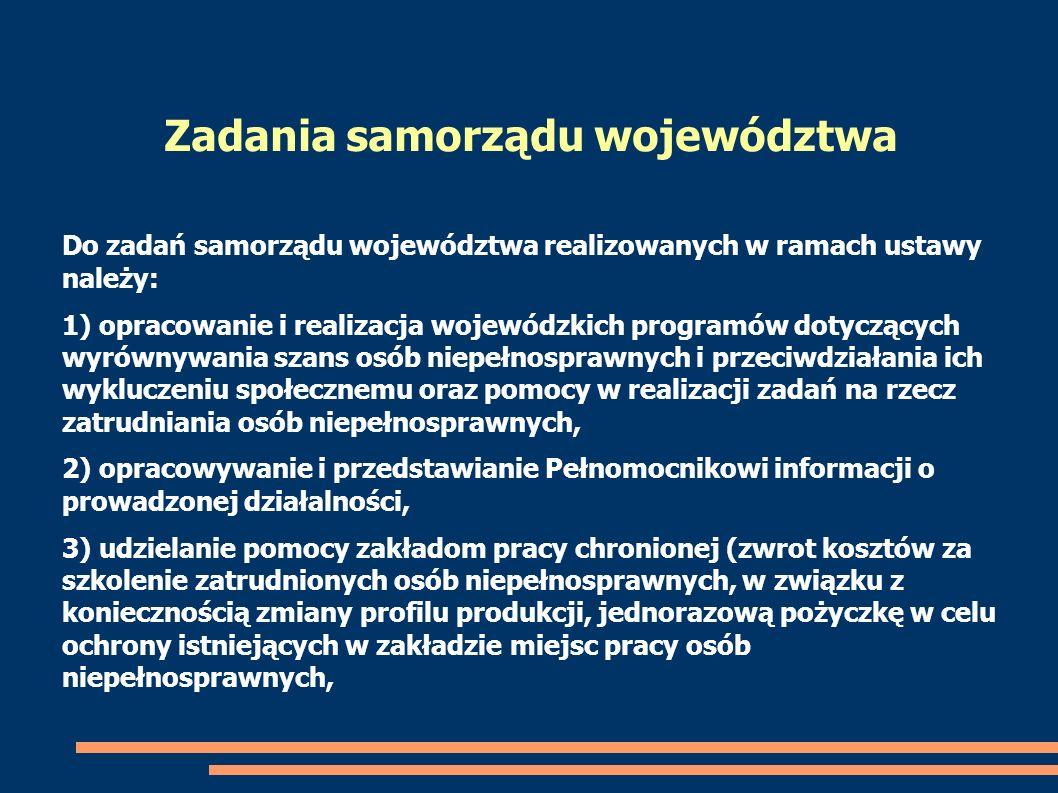 Zadania samorządu województwa