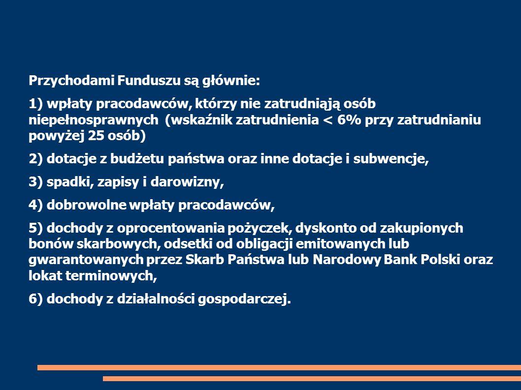Przychodami Funduszu są głównie: