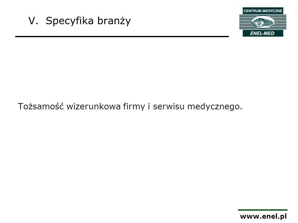 V. Specyfika branży Tożsamość wizerunkowa firmy i serwisu medycznego.