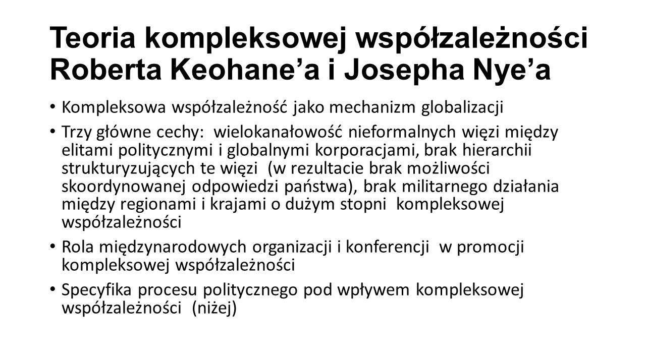 Teoria kompleksowej współzależności Roberta Keohane'a i Josepha Nye'a