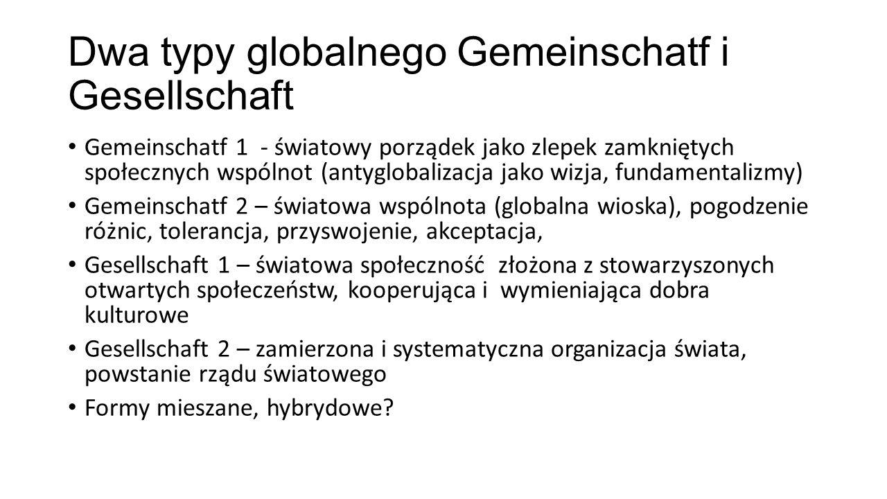 Dwa typy globalnego Gemeinschatf i Gesellschaft