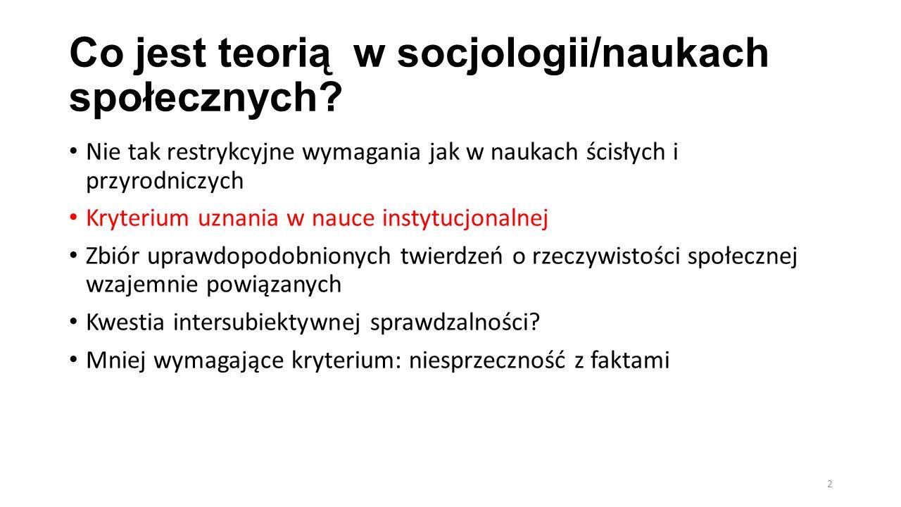 Co jest teorią w socjologii/naukach społecznych