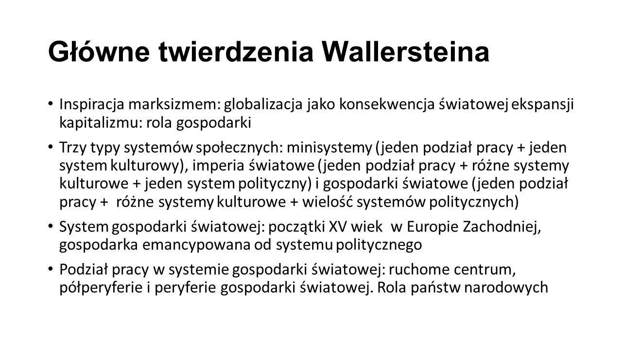 Główne twierdzenia Wallersteina