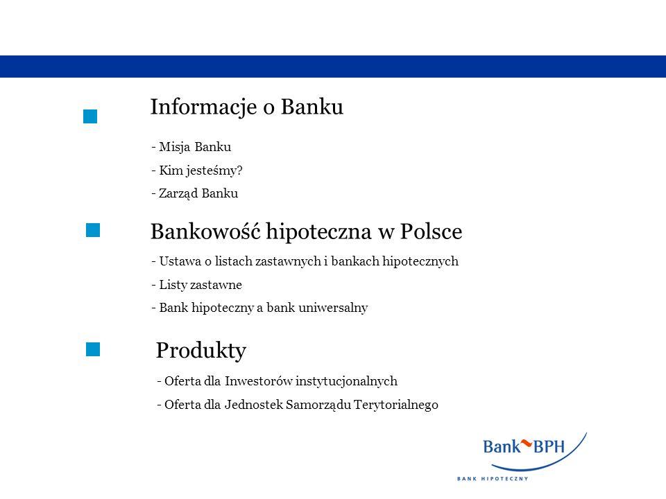 Bankowość hipoteczna w Polsce