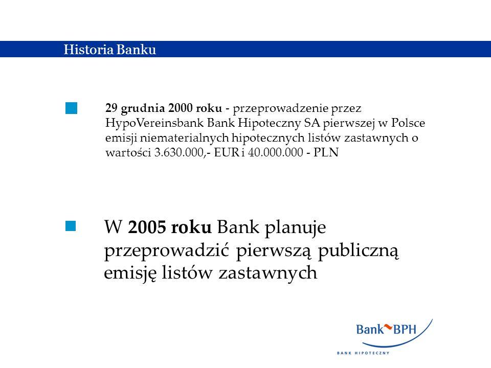 Historia Banku