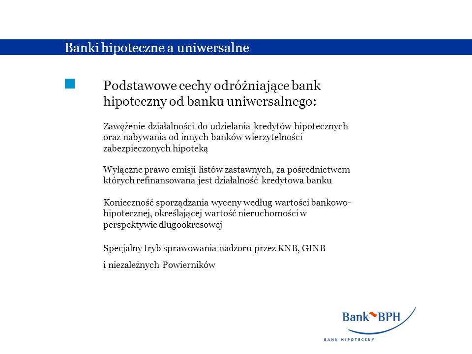 Banki hipoteczne a uniwersalne