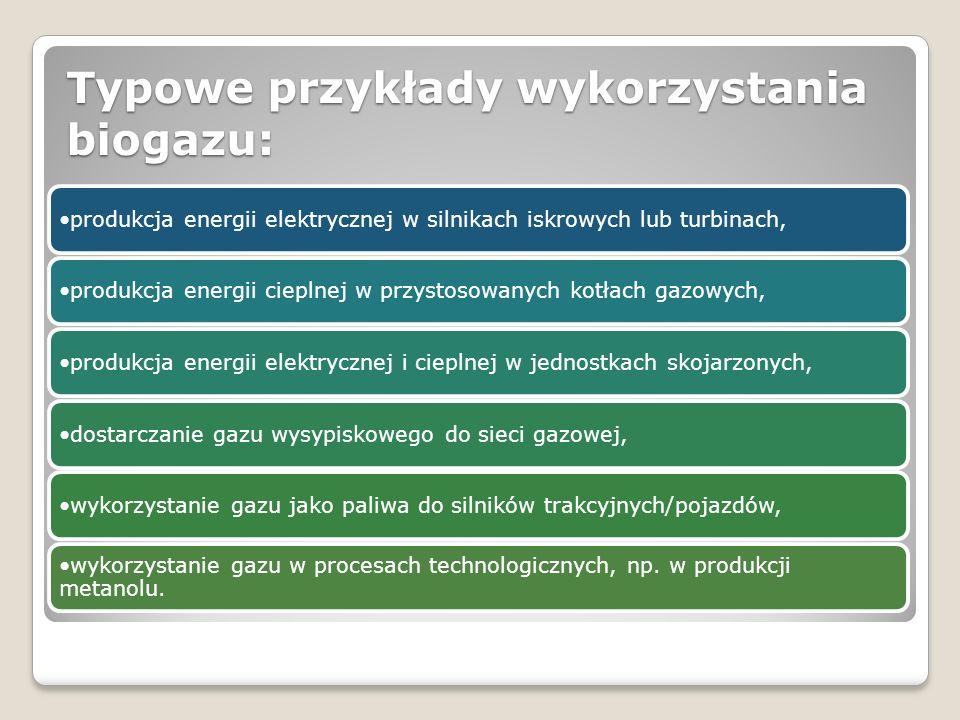 Typowe przykłady wykorzystania biogazu: