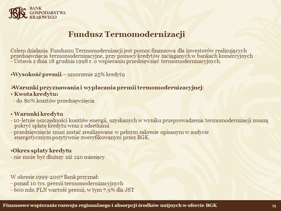 Fundusz Termomodernizacji