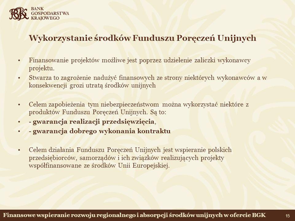 Wykorzystanie środków Funduszu Poręczeń Unijnych