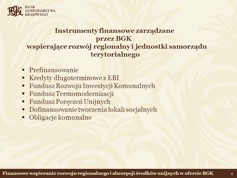 Kredyty długoterminowe z EBI Fundusz Rozwoju Inwestycji Komunalnych
