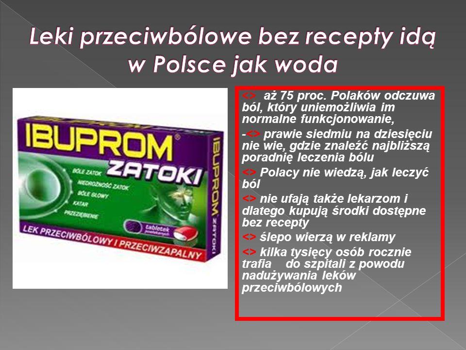 Leki przeciwbólowe bez recepty idą w Polsce jak woda