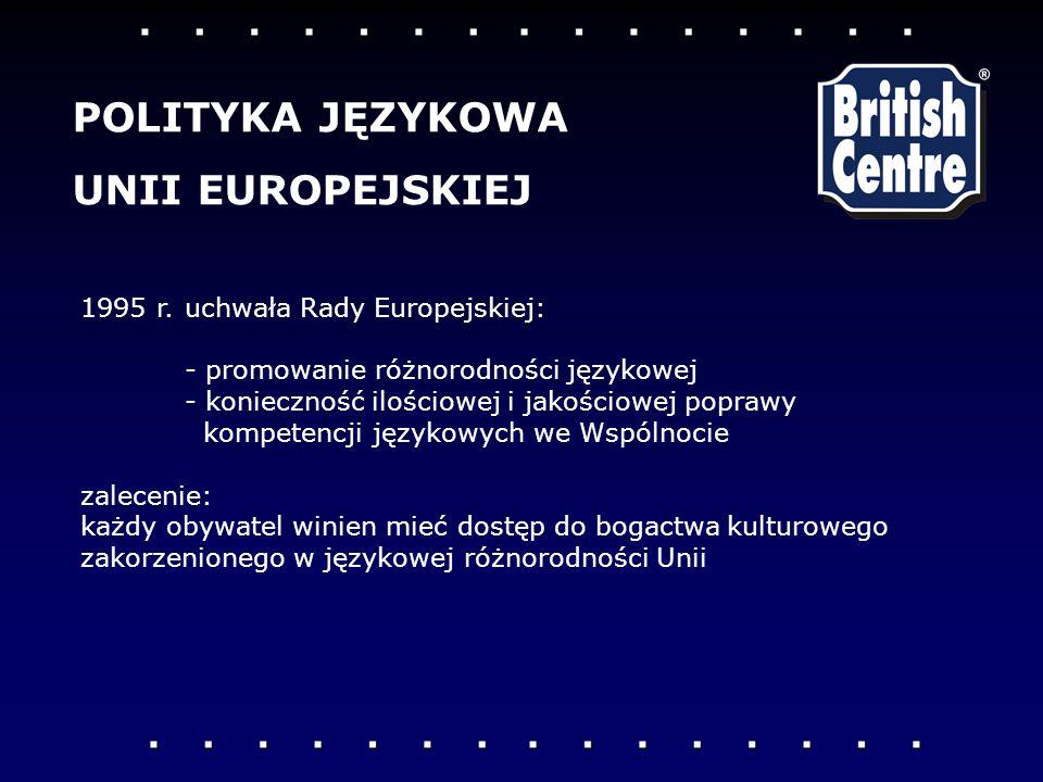 POLITYKA JĘZYKOWA UNII EUROPEJSKIEJ 1995 r. uchwała Rady Europejskiej: