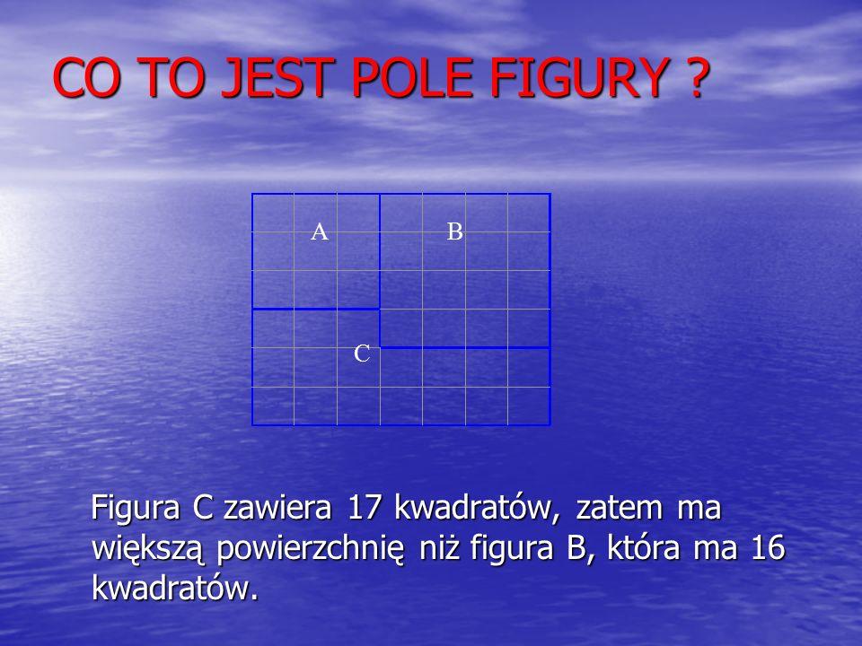 CO TO JEST POLE FIGURY A B C